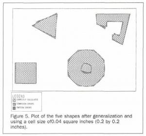 Shapes after generalization