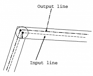 Circle, input, and output lines